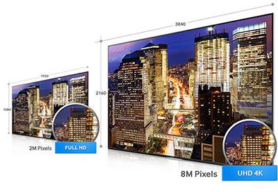 4x Full HD Resolution!